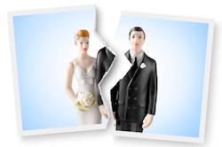 Divorce Rate Among Christian